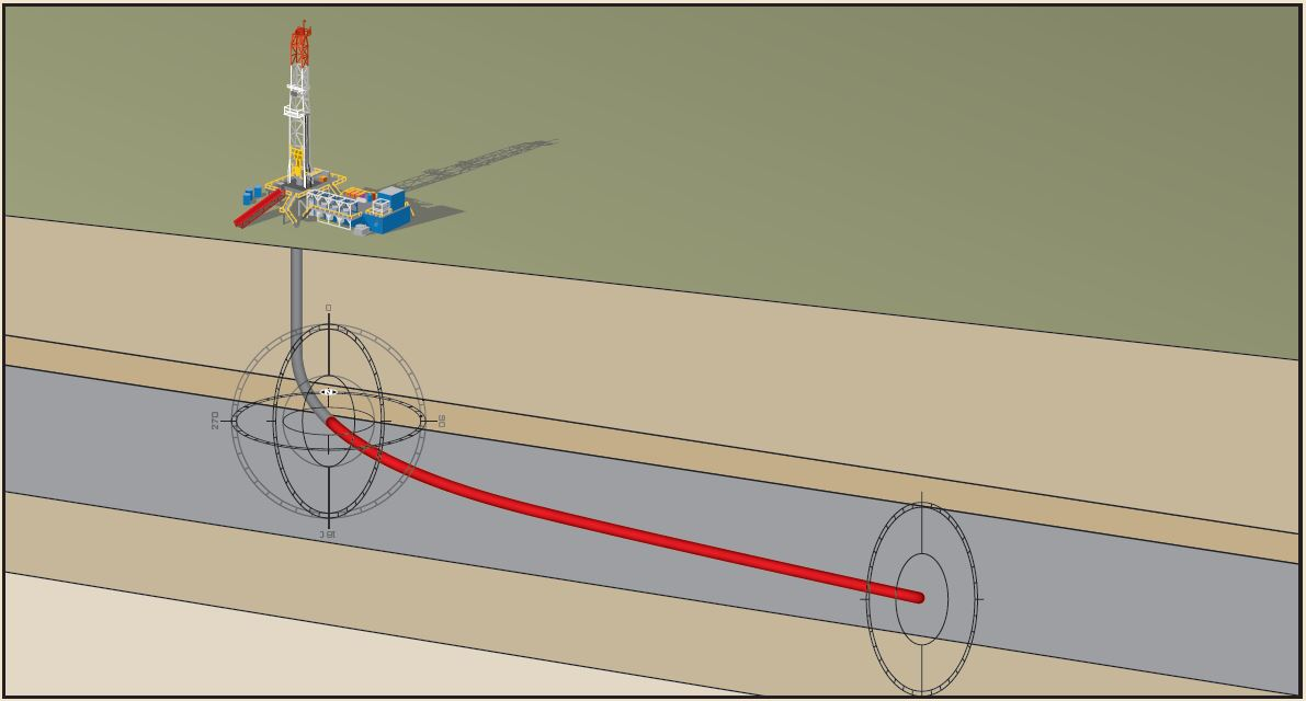 Directional drilling practices.